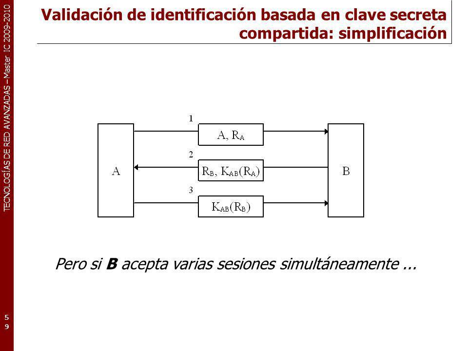 TECNOLOGÍAS DE RED AVANZADAS – Master IC 2009-2010 Validación de identificación basada en clave secreta compartida: simplificación 59 Pero si B acepta