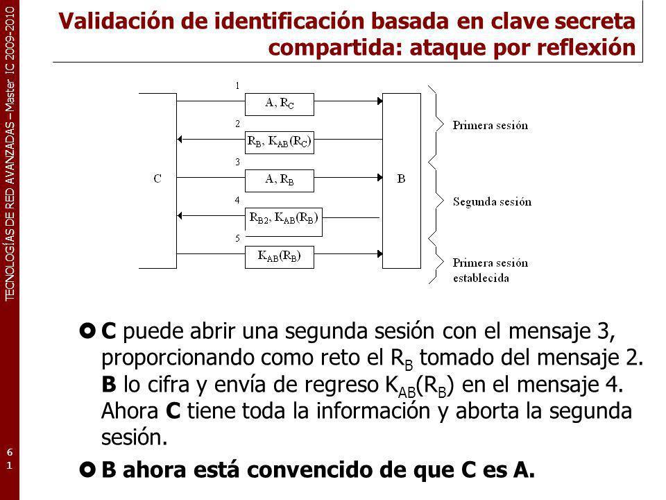 TECNOLOGÍAS DE RED AVANZADAS – Master IC 2009-2010 Validación de identificación basada en clave secreta compartida: ataque por reflexión 61 C puede ab