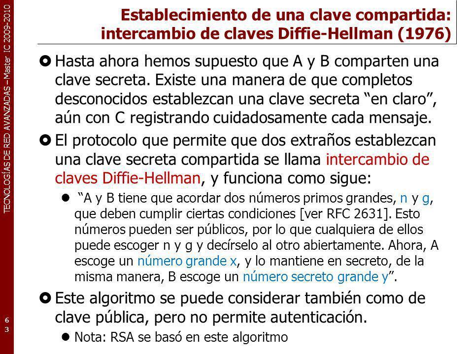 TECNOLOGÍAS DE RED AVANZADAS – Master IC 2009-2010 Establecimiento de una clave compartida: intercambio de claves Diffie-Hellman (1976) Hasta ahora he