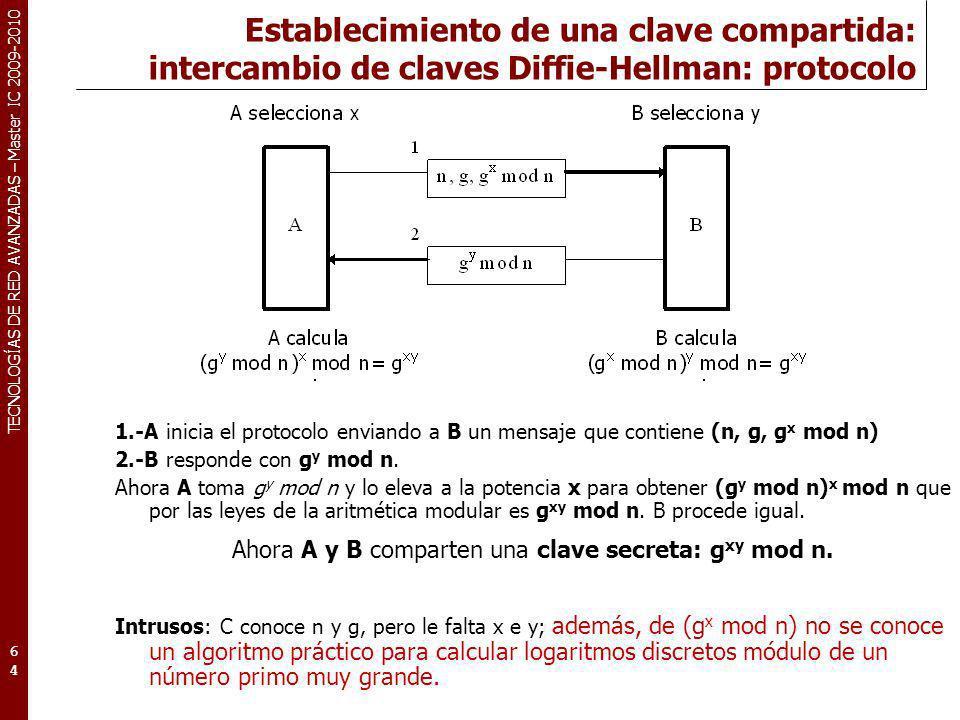 TECNOLOGÍAS DE RED AVANZADAS – Master IC 2009-2010 Establecimiento de una clave compartida: intercambio de claves Diffie-Hellman: protocolo 64 1.-A in