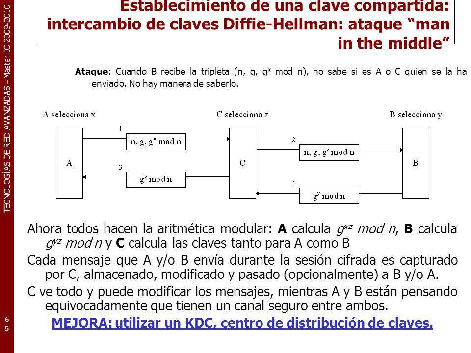 TECNOLOGÍAS DE RED AVANZADAS – Master IC 2009-2010 Establecimiento de una clave compartida: intercambio de claves Diffie-Hellman: ataque man in the mi