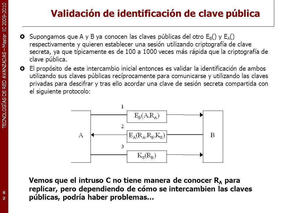 TECNOLOGÍAS DE RED AVANZADAS – Master IC 2009-2010 Validación de identificación de clave pública Supongamos que A y B ya conocen las claves públicas d
