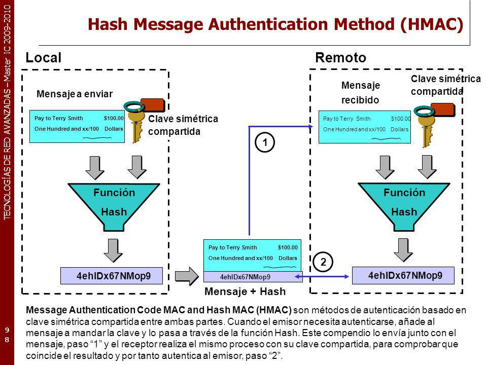 TECNOLOGÍAS DE RED AVANZADAS – Master IC 2009-2010 Hash Message Authentication Method (HMAC) 98 Mensaje recibido Función Hash 4ehIDx67NMop9 Pay to Terry Smith $100.00 One Hundred and xx/100 Dollars Pay to Terry Smith $100.00 One Hundred and xx/100 Dollars 4ehIDx67NMop9 Mensaje + Hash Clave simétrica compartida Mensaje a enviar Clave simétrica compartida Función Hash 4ehIDx67NMop9 Pay to Terry Smith $100.00 One Hundred and xx/100 Dollars LocalRemoto 12 Message Authentication Code MAC and Hash MAC (HMAC) son métodos de autenticación basado en clave simétrica compartida entre ambas partes.