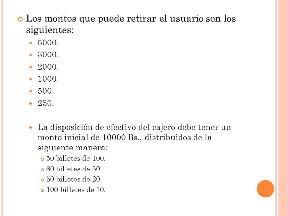 Los montos que puede retirar el usuario son los siguientes: 5000. 3000. 2000. 1000. 500. 250. La disposición de efectivo del cajero debe tener un mont
