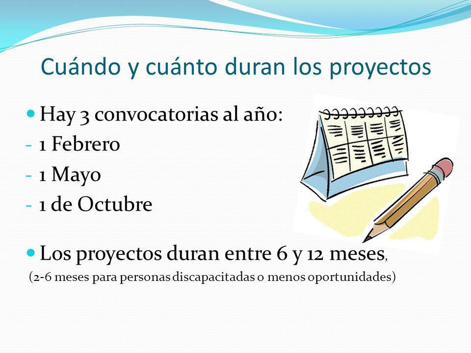 Cuándo y cuánto duran los proyectos Hay 3 convocatorias al año: - 1 Febrero - 1 Mayo - 1 de Octubre Los proyectos duran entre 6 y 12 meses, (2-6 meses para personas discapacitadas o menos oportunidades)