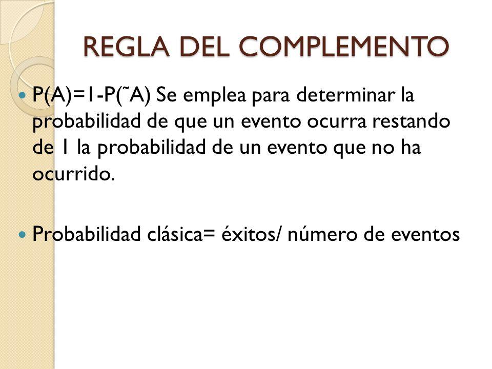 REGLA DEL COMPLEMENTO P(A)=1-P(˜A) Se emplea para determinar la probabilidad de que un evento ocurra restando de 1 la probabilidad de un evento que no