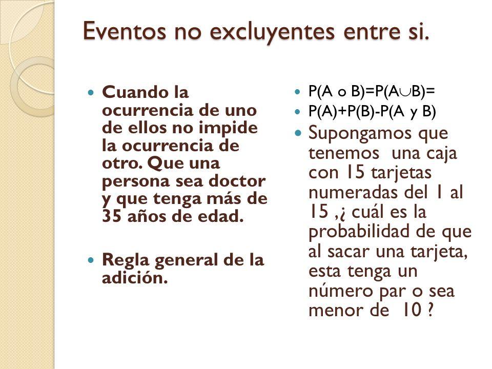 Eventos no excluyentes entre si. Cuando la ocurrencia de uno de ellos no impide la ocurrencia de otro. Que una persona sea doctor y que tenga más de 3