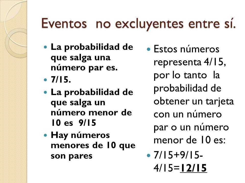 Eventos no excluyentes entre sí. La probabilidad de que salga una número par es. 7/15. La probabilidad de que salga un número menor de 10 es 9/15 Hay