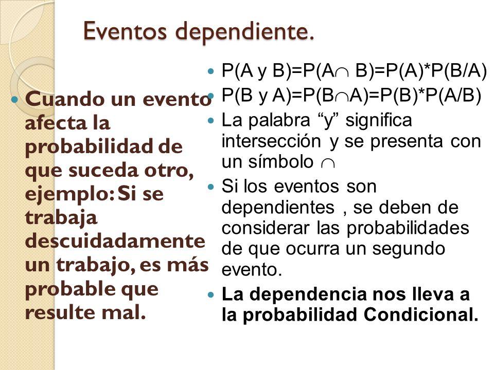Eventos dependiente. Cuando un evento afecta la probabilidad de que suceda otro, ejemplo: Si se trabaja descuidadamente un trabajo, es más probable qu