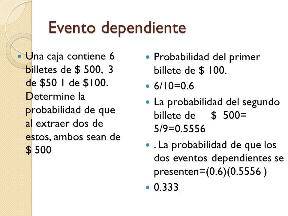 Evento dependiente Una caja contiene 6 billetes de $ 500, 3 de $50 1 de $100. Determine la probabilidad de que al extraer dos de estos, ambos sean de