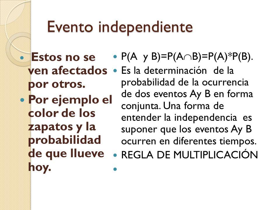 Evento independiente Estos no se ven afectados por otros. Por ejemplo el color de los zapatos y la probabilidad de que llueve hoy. P(A y B)=P(A B)=P(A