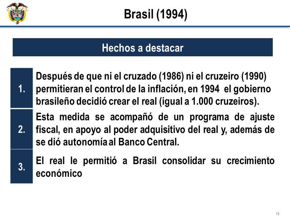 13 Brasil (1994) 1. Después de que ni el cruzado (1986) ni el cruzeiro (1990) permitieran el control de la inflación, en 1994 el gobierno brasileño de