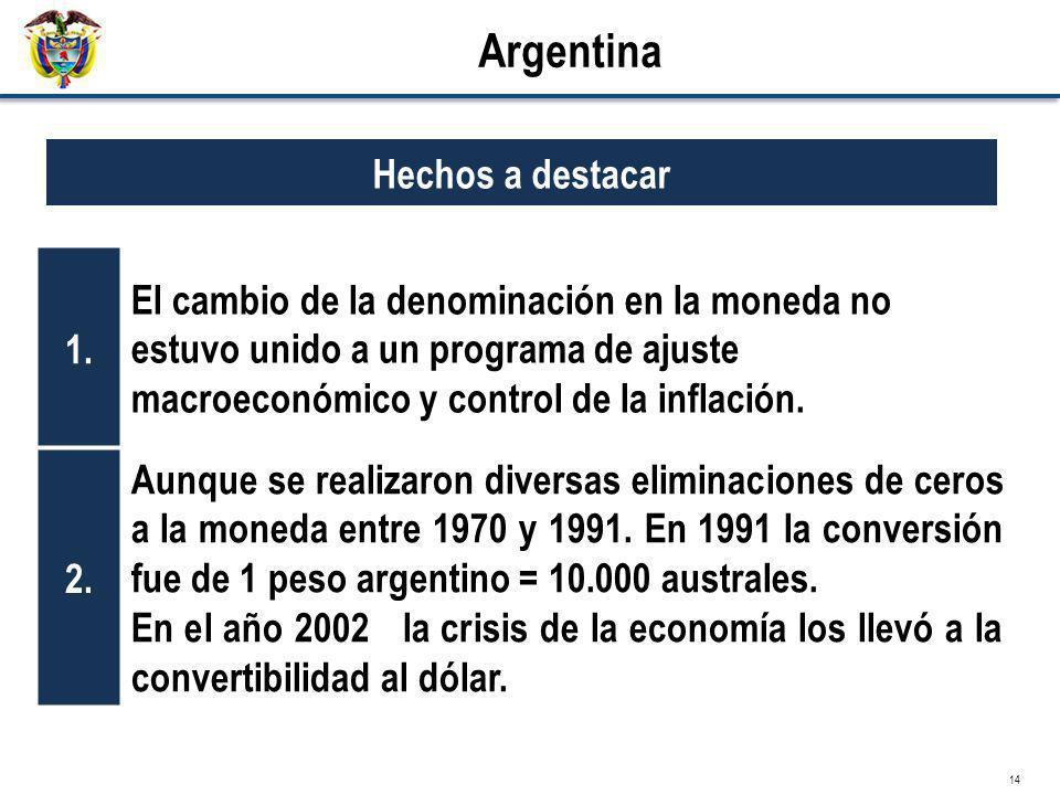 14 Argentina 1. El cambio de la denominación en la moneda no estuvo unido a un programa de ajuste macroeconómico y control de la inflación. 2. Aunque