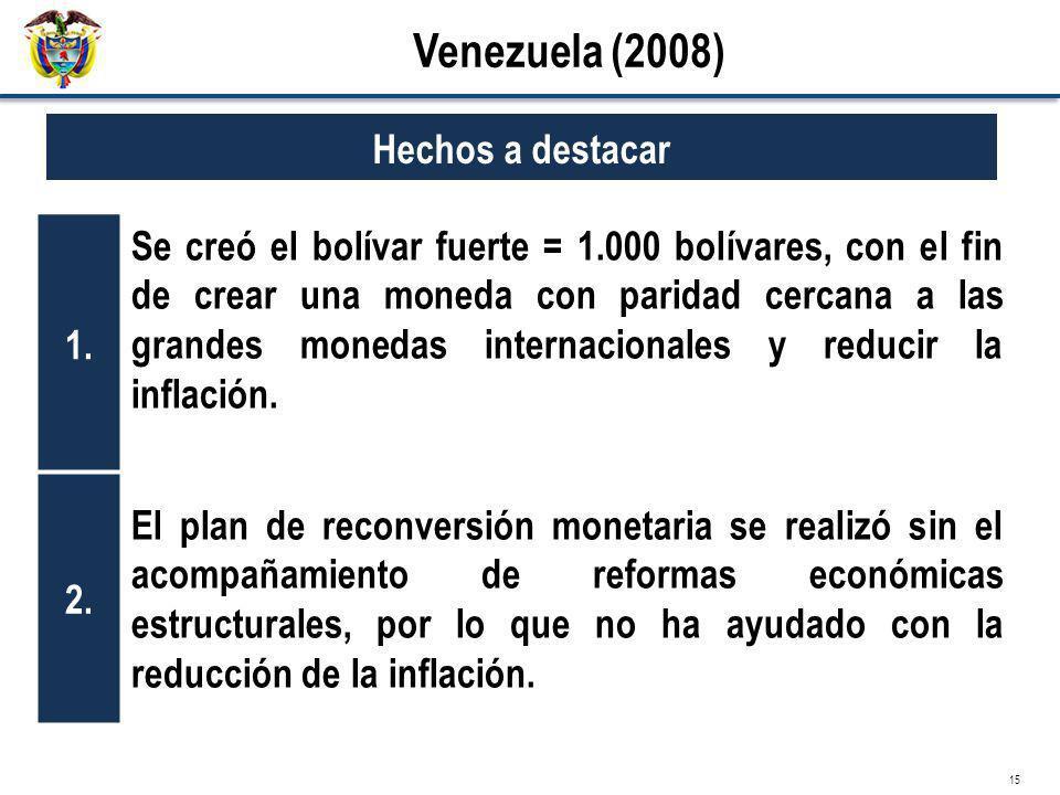 15 Venezuela (2008) 1. Se creó el bolívar fuerte = 1.000 bolívares, con el fin de crear una moneda con paridad cercana a las grandes monedas internaci