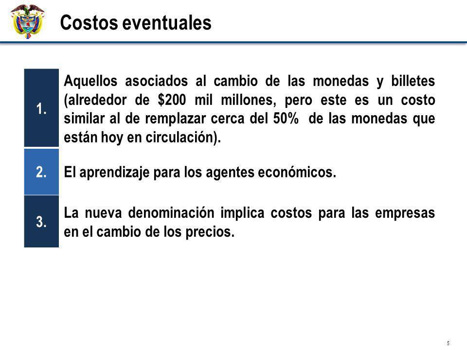 5 Costos eventuales 1. Aquellos asociados al cambio de las monedas y billetes (alrededor de $200 mil millones, pero este es un costo similar al de rem