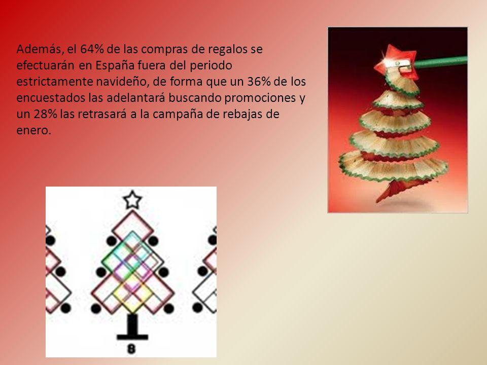 Además, el 64% de las compras de regalos se efectuarán en España fuera del periodo estrictamente navideño, de forma que un 36% de los encuestados las adelantará buscando promociones y un 28% las retrasará a la campaña de rebajas de enero.