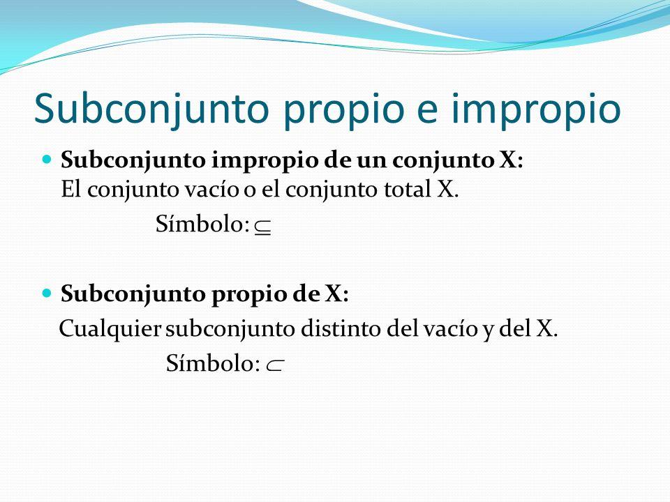Subconjunto propio e impropio Subconjunto impropio de un conjunto X: El conjunto vacío o el conjunto total X. Símbolo: Subconjunto propio de X: Cualqu