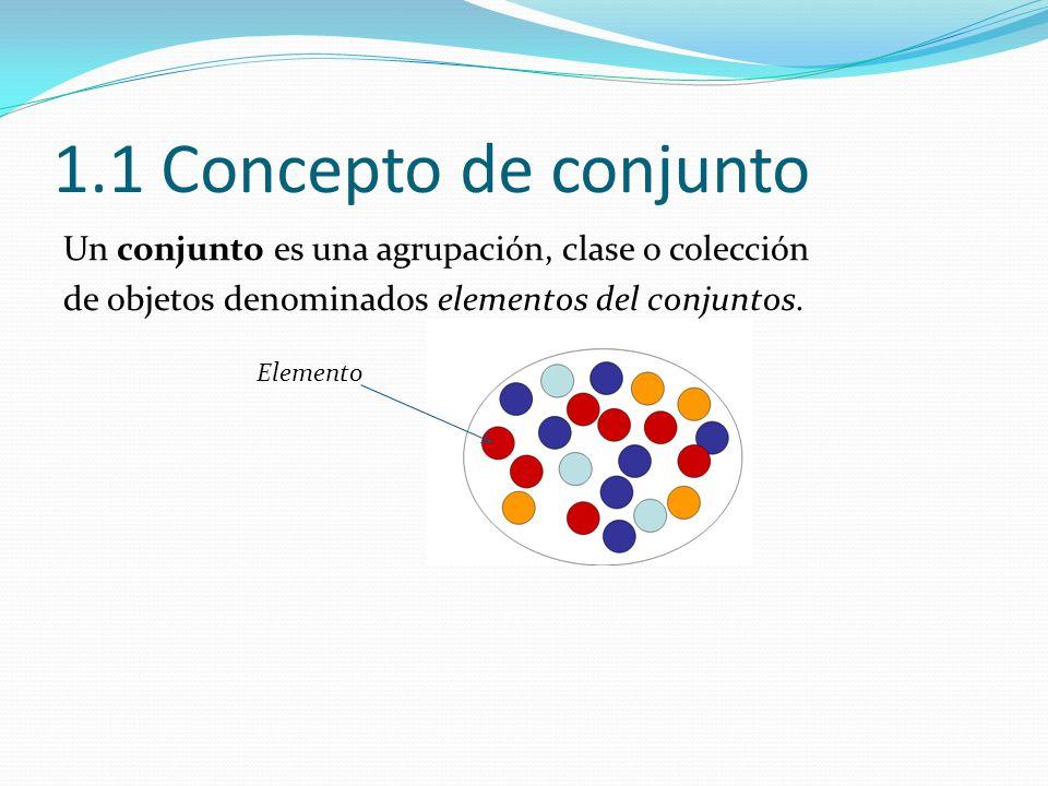 1.1 Concepto de conjunto Un conjunto es una agrupación, clase o colección de objetos denominados elementos del conjuntos. Elemento