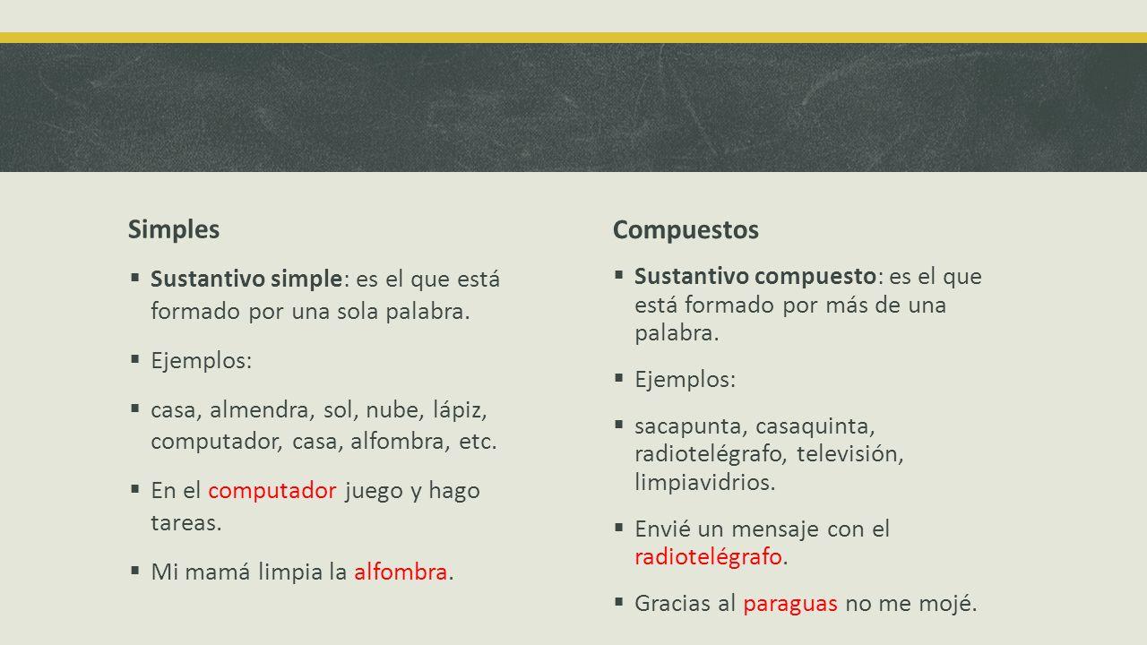 Compuestos Sustantivo compuesto: es el que está formado por más de una palabra. Ejemplos: sacapunta, casaquinta, radiotelégrafo, televisión, limpiavid