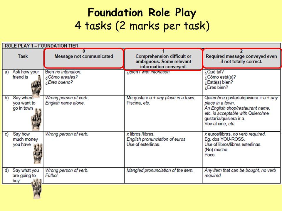 Higher Role Play 4 tasks (4 marks per task)
