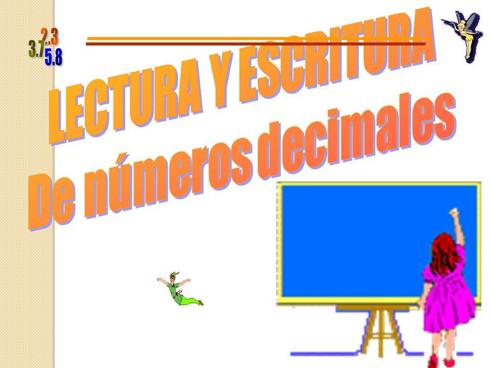 Representación Grafica de los Decimales. Décima = 0,1 Centésima = 0,01 Milésima = 0,001 Diezmilésima = 0,0001