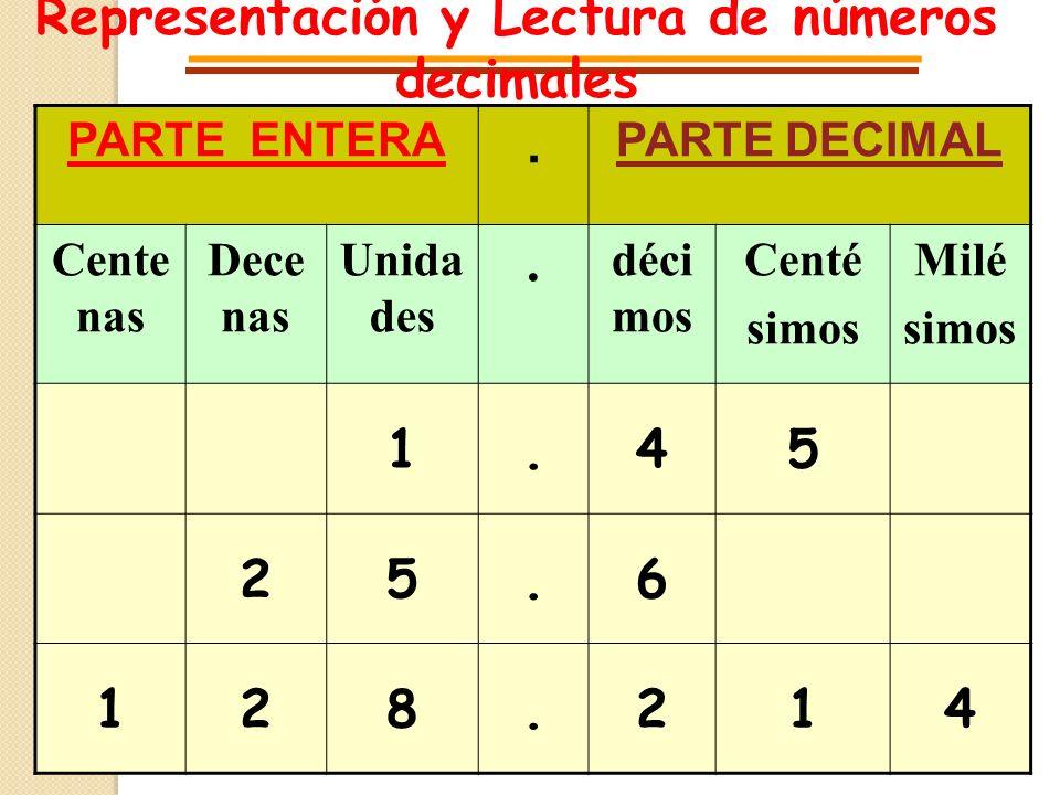 Para leer los números decimales debes tener en cuenta que están formados de dos partes separadas por un punto o coma 3. 9 PARTE ENTERA PUNTO PARTE DEC