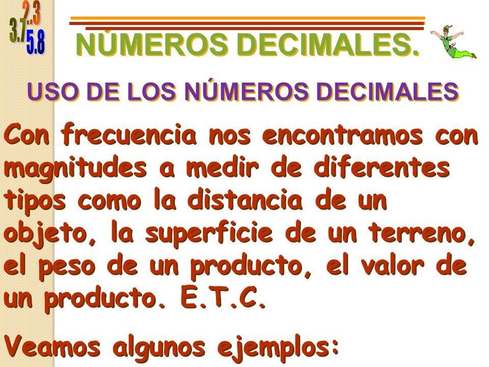 NÚMEROS DECIMALES Temas: 1. Concepto de números decimales 2. Descomposición de un número decimal 3. Suma de números decimales 4. Resta de números deci
