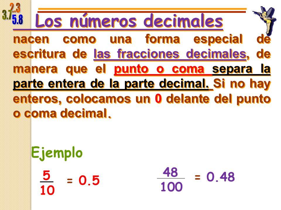Los números decimales nacen como una forma especial de escritura de las fracciones decimales, de manera que el punto o coma separa la parte entera de la parte decimal.