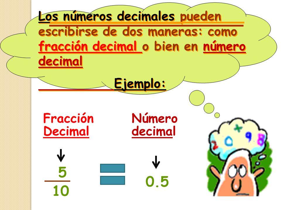 Los números decimales pueden escribirse de dos maneras: como fracción decimal o bien en número decimal Ejemplo: Los números decimales pueden escribirse de dos maneras: como fracción decimal o bien en número decimal Ejemplo: Número decimal 0.5 5 10 Fracción Decimal
