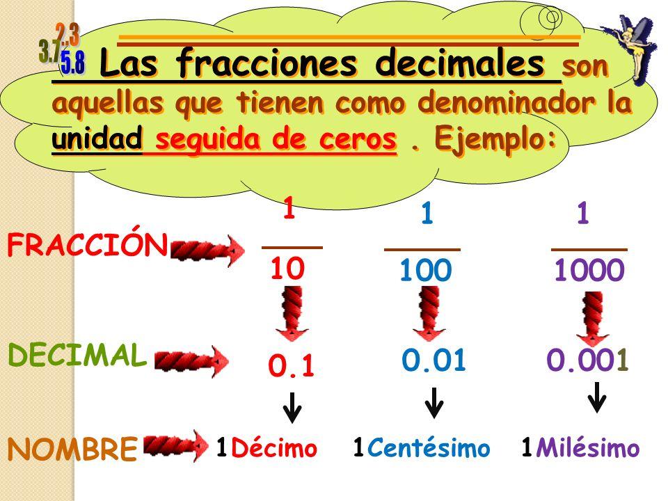 Las fracciones decimales son aquellas que tienen como denominador la unidad seguida de ceros.