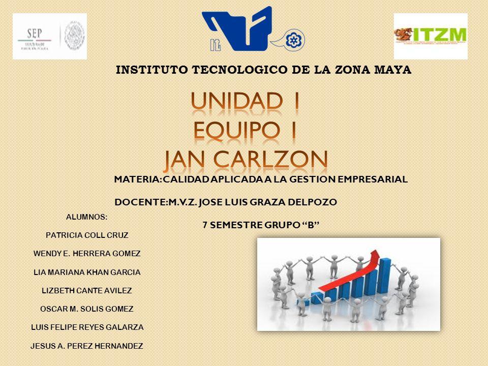 INSTITUTO TECNOLOGICO DE LA ZONA MAYA MATERIA: CALIDAD APLICADA A LA GESTION EMPRESARIAL DOCENTE:M.V.