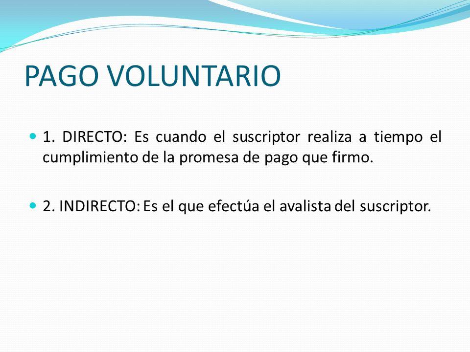PAGO VOLUNTARIO 1. DIRECTO: Es cuando el suscriptor realiza a tiempo el cumplimiento de la promesa de pago que firmo. 2. INDIRECTO: Es el que efectúa