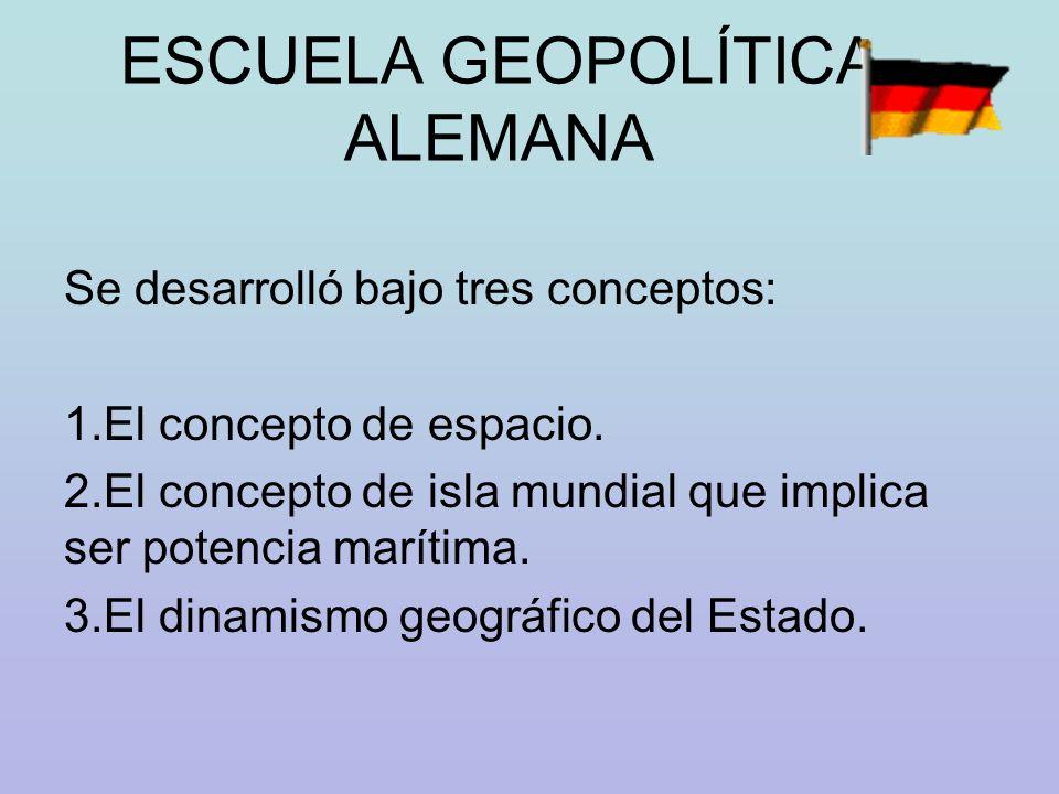 ESCUELA INGLESA Dada su condición geográfica típicamente insular derivó su visión geopolítica al dominio marítimo.