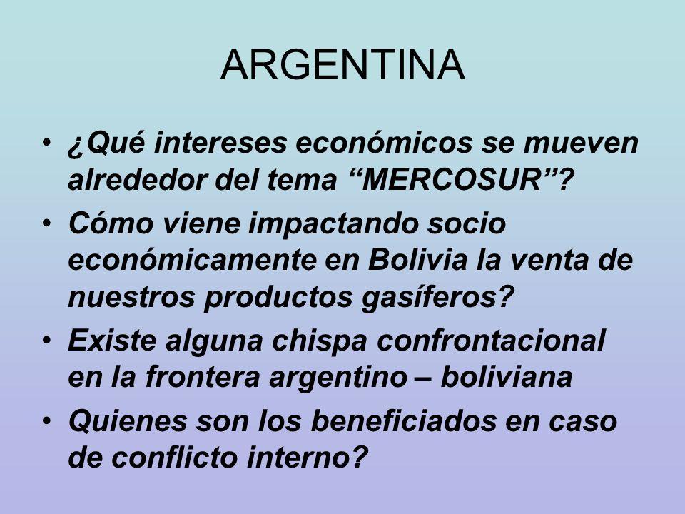 ¿Qué intereses económicos se mueven alrededor del tema MERCOSUR? Cómo viene impactando socio económicamente en Bolivia la venta de nuestros productos