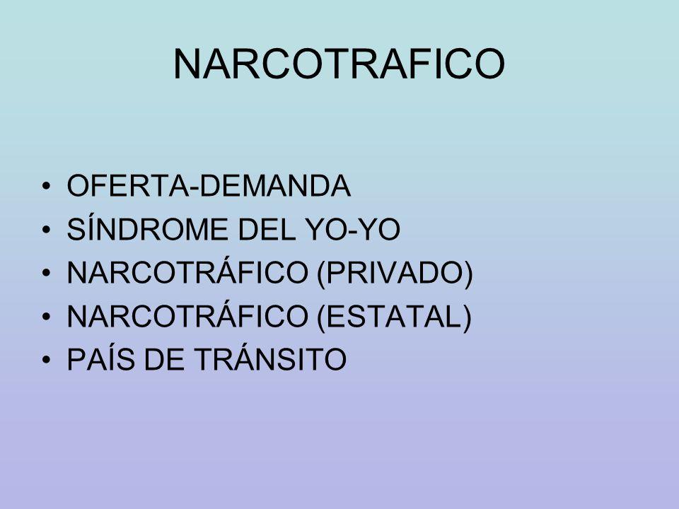 NARCOTRAFICO OFERTA-DEMANDA SÍNDROME DEL YO-YO NARCOTRÁFICO (PRIVADO) NARCOTRÁFICO (ESTATAL) PAÍS DE TRÁNSITO