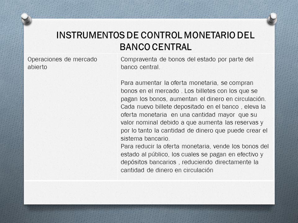 INSTRUMENTOS DE CONTROL MONETARIO DEL BANCO CENTRAL Operaciones de mercado abierto Compraventa de bonos del estado por parte del banco central. Para a