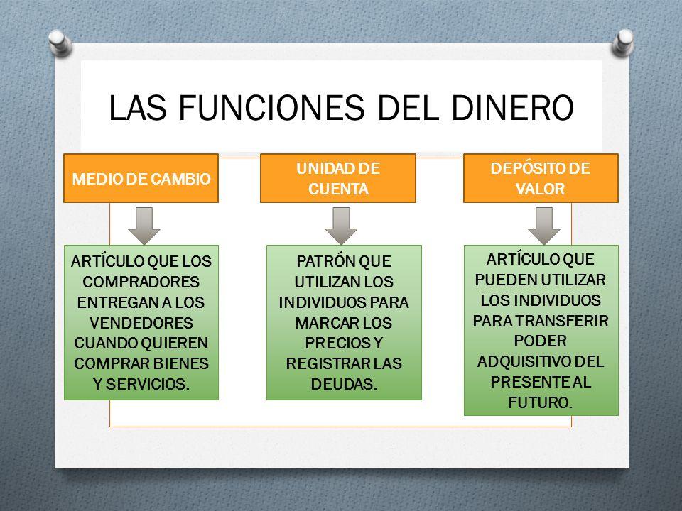 FUNCIONES DEL BANCO CENTRAL 1.Actuar como banco del Estado.