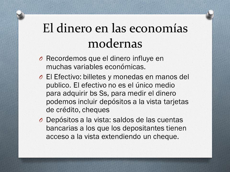El dinero en las economías modernas O Recordemos que el dinero influye en muchas variables económicas. O El Efectivo: billetes y monedas en manos del