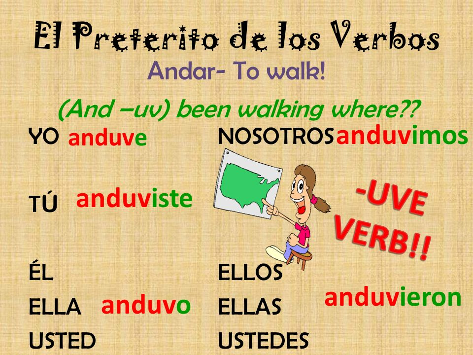 El Preterito de los Verbos Estar – To be (Temporary Conditions) To be on the estuv.
