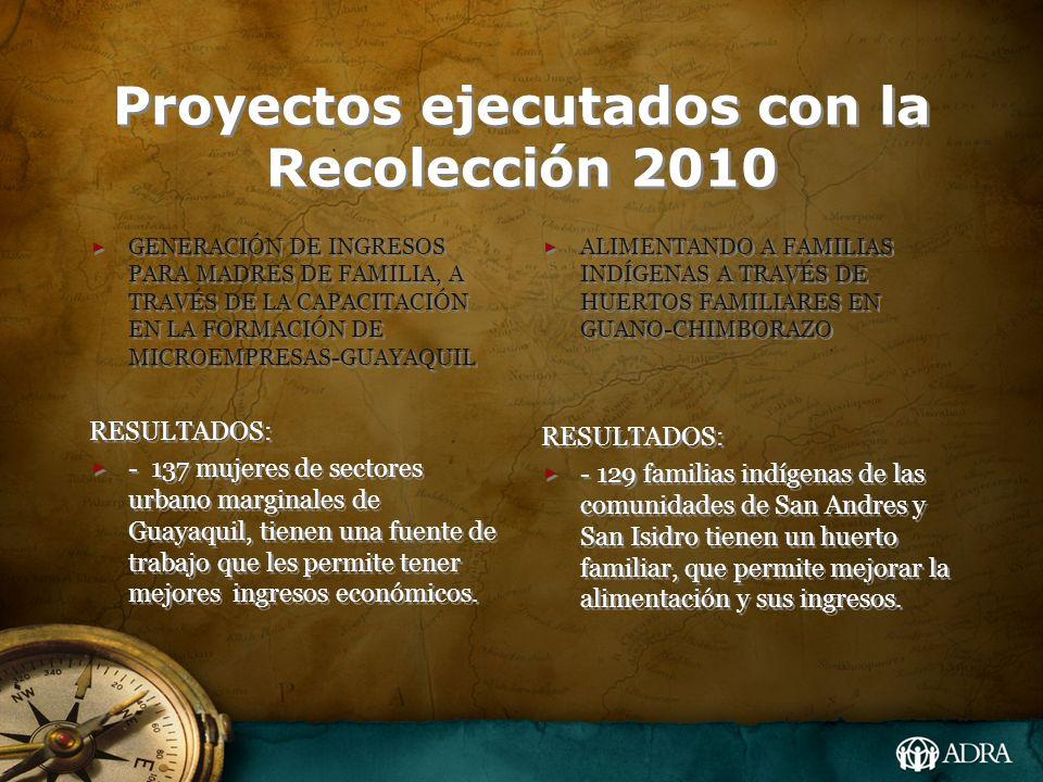 Proyectos ejecutados con la Recolección 2010 GENERACIÓN DE INGRESOS PARA MADRES DE FAMILIA, A TRAVÉS DE LA CAPACITACIÓN EN LA FORMACIÓN DE MICROEMPRES