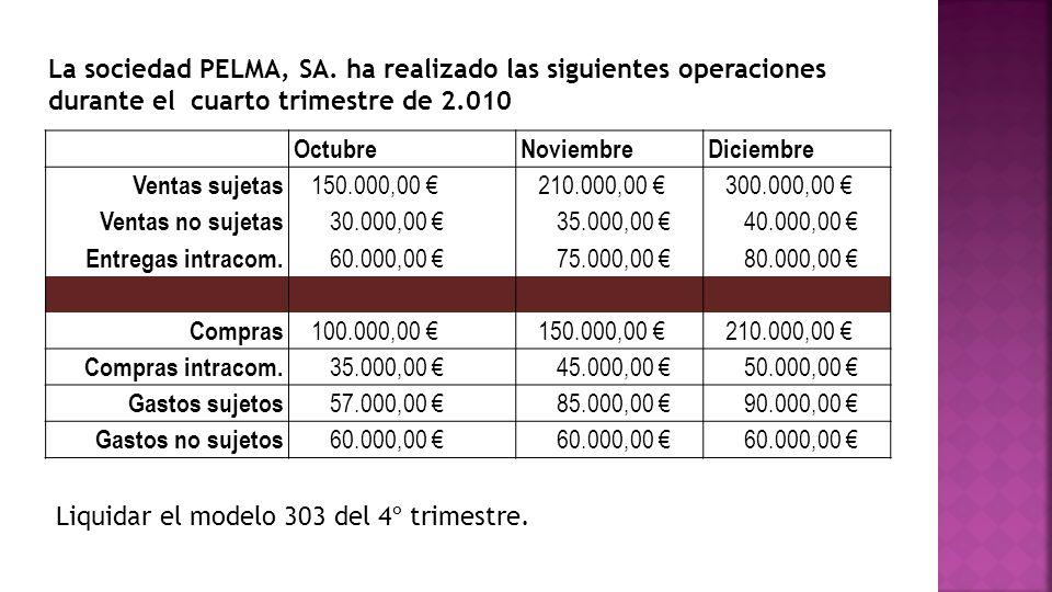 OctubreNoviembreDiciembre Ventas sujetas 150.000,00 210.000,00 300.000,00 Ventas no sujetas 30.000,00 35.000,00 40.000,00 Entregas intracom.