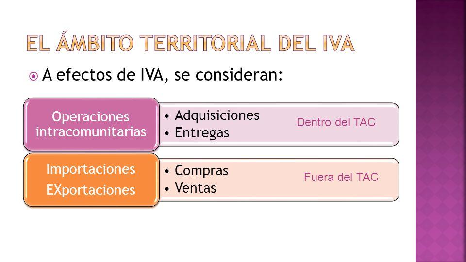 A efectos de IVA, se consideran: Adquisiciones Entregas Operaciones intracomunitarias Compras Ventas Importaciones EXportaciones Dentro del TAC Fuera del TAC