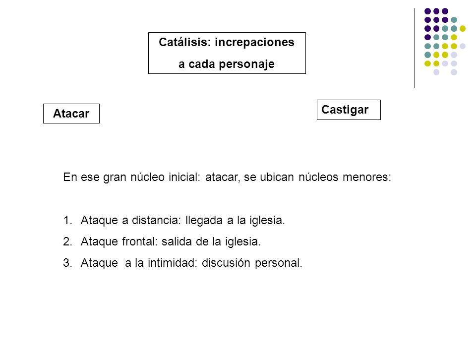 Catálisis: increpaciones a cada personaje Atacar Castigar En ese gran núcleo inicial: atacar, se ubican núcleos menores: 1.Ataque a distancia: llegada
