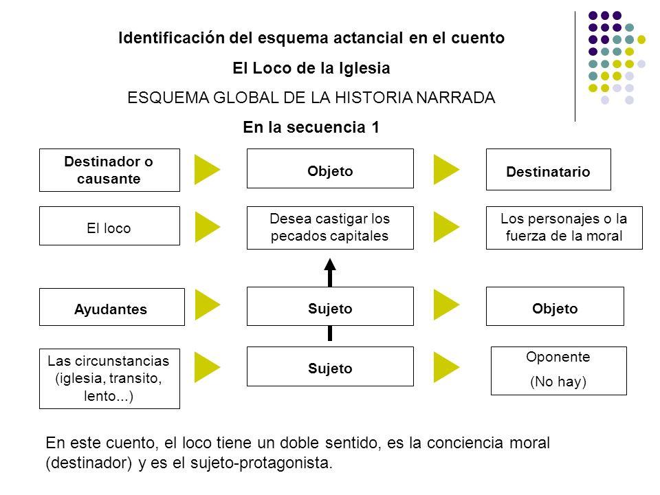 Identificación del esquema actancial en el cuento El Loco de la Iglesia ESQUEMA GLOBAL DE LA HISTORIA NARRADA En la secuencia 1 Destinador o causante