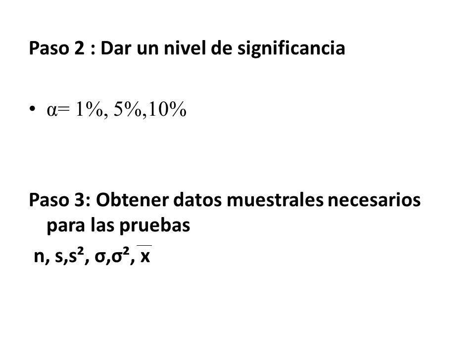 Paso 2 : Dar un nivel de significancia α= 1%, 5%,10% Paso 3: Obtener datos muestrales necesarios para las pruebas n, s,s², σ,σ², x