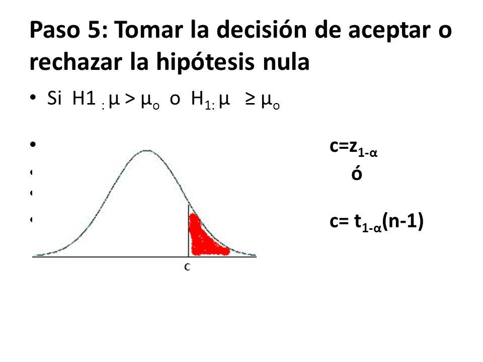 Paso 5: Tomar la decisión de aceptar o rechazar la hipótesis nula Si H1 : µ > µ o o H 1: µ µ o c=z 1-α ó c= t 1-α (n-1)
