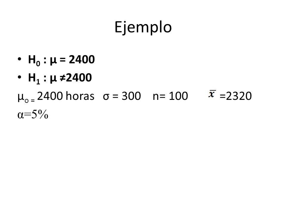 Ejemplo H 0 : μ = 2400 H 1 : μ 2400 µ o = 2400 horas σ = 300 n= 100 =2320 α=5%