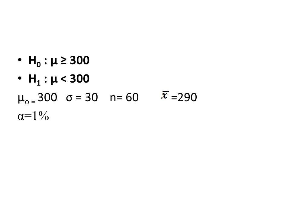 H 0 : µ 300 H 1 : µ < 300 µ o = 300 σ = 30 n= 60 =290 α=1%