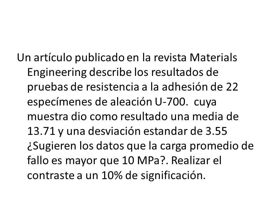 Un artículo publicado en la revista Materials Engineering describe los resultados de pruebas de resistencia a la adhesión de 22 especímenes de aleació