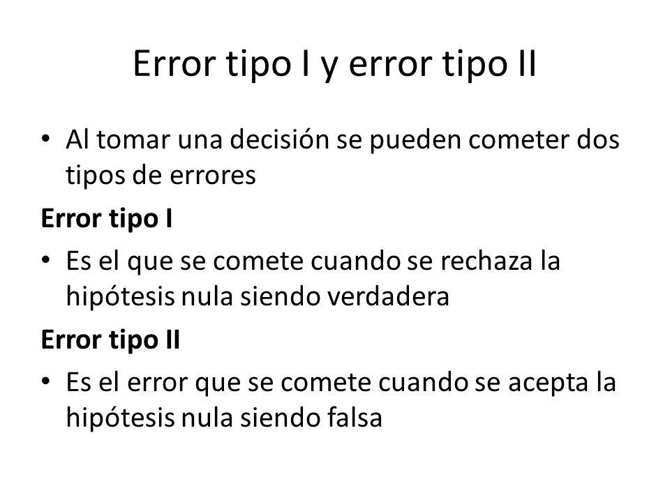 Error tipo I y error tipo II Al tomar una decisión se pueden cometer dos tipos de errores Error tipo I Es el que se comete cuando se rechaza la hipóte